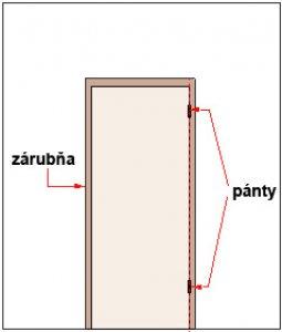 pánty na dvere